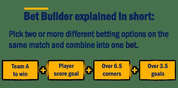 Bet Builder bookmaker